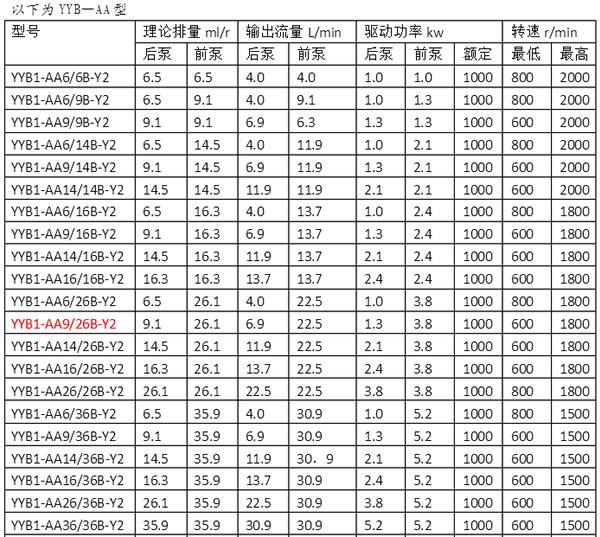 液压泵型号规格图片